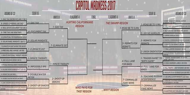Capitol Madness bracket
