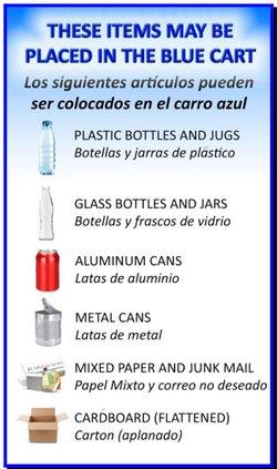 blue barrel info graphic