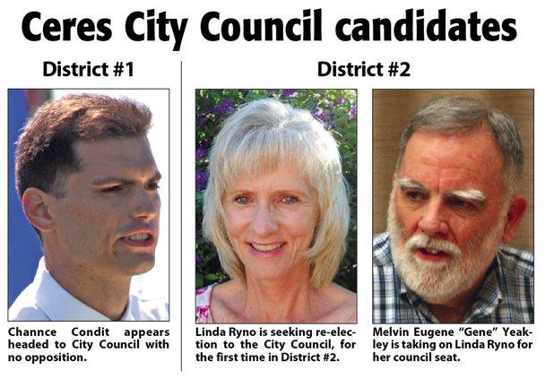 Ceres candidates