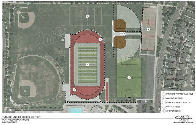 Pitman sports field plans
