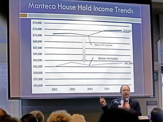 MANTECA STATE OF THE CITY8 1-26-17