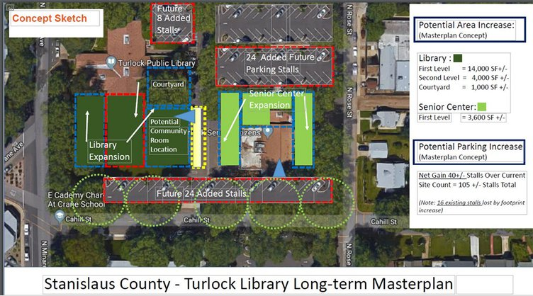 Turlock Library expansion