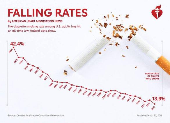 tobacco graphic