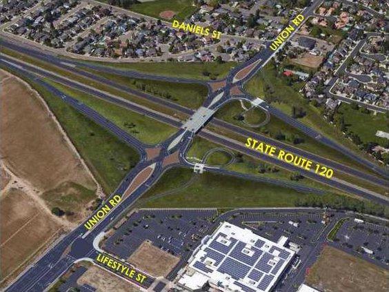 UR interchange