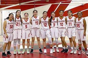 Ceres High girls basketball