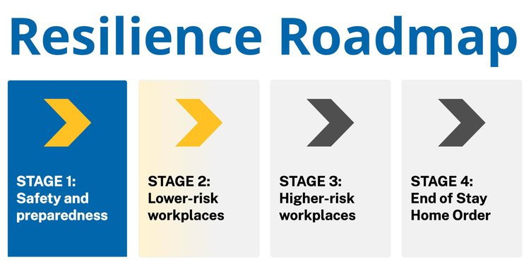 roadmap to recovery graphic