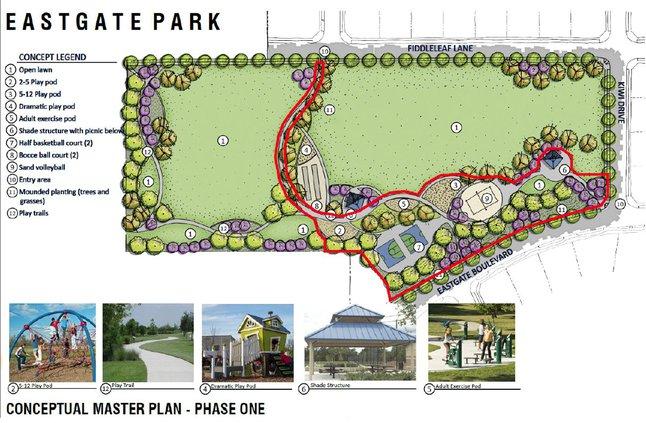 Eastgate park design