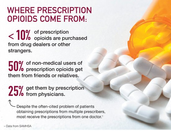 opioids graphic
