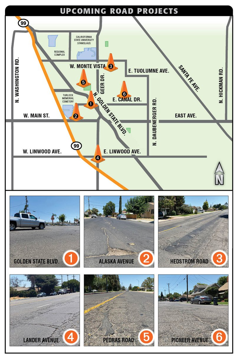 road projects map